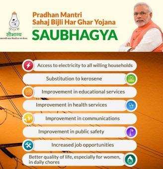 PM Modi to launch Saubhagya Yojana today