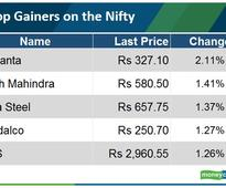 Closing Bell: Sensex falls for 3rd consecutive day; Nifty Bank index underperforms
