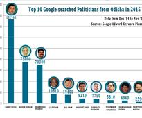 Naveen Patnaik is Not The Most Googled Odia politician. Find out Who is!