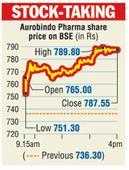 Aurobindo gets taste of tough poser pill