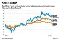 Tata Motors results: JLR belies investors hope, even as Tata-Mistry battle rages