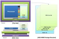 Samsung begins mass producing world's fastest DRAM based on newest high bandwidth memory (HBM) interface