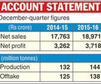 Coal India profit up 14%