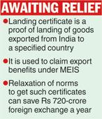 Red tape hits exports