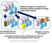 Fujitsu saving the world one data center at a time