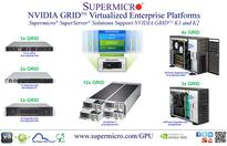 Supermicro Server Platforms use NVIDIA GRID Technology to Deliver Graphics-Accelerated Performance to Virtual Desktops