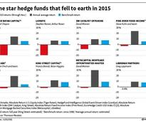Hedge fund stars join losers club for first time