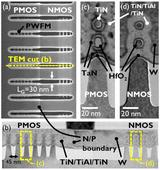 Imec stacks Gate-all-Around Si nanowires vertically in CMOS MOSFETs