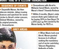 Wrap up probe in Aircel-Maxis deal, SC tells CBI