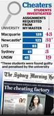Universities crack down on cheats