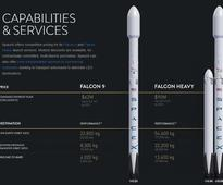 SpaceX Raises Launch Prices