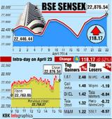 Mkts hit all-time high levels, profit-booking likely now