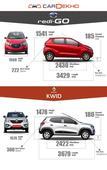 Datsun redi-GO VS Renault Kwid - Quick Comparison