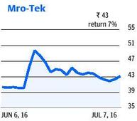 Open offer begins for Mro-Tek shareholders