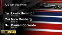 Lewis Hamilton beats Nico Rosberg to United States GP pole