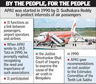 Air Passengers Association of India: 25 years of service to customers