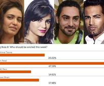 Bigg Boss 8: Upen likely to get evicted this week!