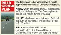 $265m for highways