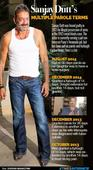 Sanjay Dutt Arms and Ammunitions case: Chronology of events