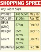 Wipro to buy US firm