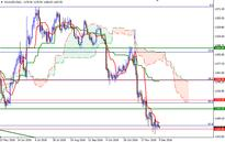 Gold Falls but Stays in Tight Range