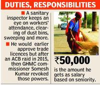Sanitary inspectors put GHMC to shame