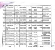 Mukesh Ambani owes Rs 1,577 crore as unpaid premium to MMRDA, RTI reveals