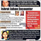 Gujarat Police stand was correct on Ishrat encounter, says ex-DIG D.G. Vanzara