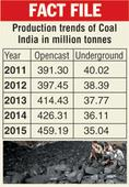 Coal India, Indian Oil in explosive pact