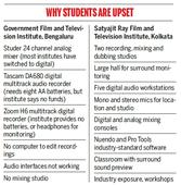 Saddled with old gear, Karnataka government film institute loses focus