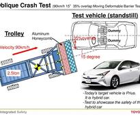 Toyota Shows Us How a Crash Test is Done