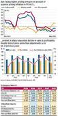BofA ML rates Sun Pharma as Neutral, says headwinds emerging