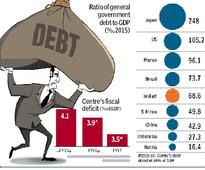 Fiscal consolidation roadmap: Fiscal deficit under 3 pct too rigid, raise spending quality, says panel