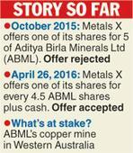 Aussie buyer for Birla unit