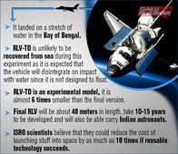 ISRO Launches 1st Space Shuttle: 15 Amazing Facts You Should Know About RLV