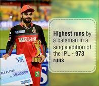 Virat Kohli Becomes Only Batsman to Set so Many Records in IPL