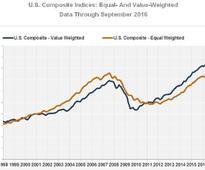 CoStar Composite Price Indices Continue Moving Up In Third Quarter