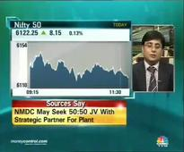 Dr Reddys Labs can cross Rs 2100: Ashish Chaturmohta