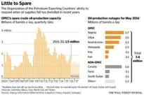 Oil Prices Spike Ahead Of Inventory Reports
