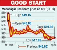 Mahanagar Gas sizzles