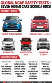 This is how Indian automakers responded to Global-NCAP failures