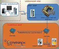 Environmental monitoring in hazardous areas