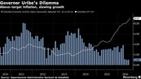 Record Monetary Tightening Halts as Colombia GDP Disappoints