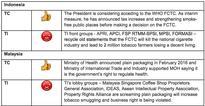Industry 'scream-o-meter' rising in SE Asia
