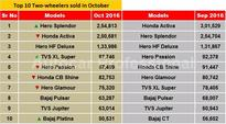 INDIA SALES: Top 10 Two-wheelers in October 2016