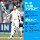 Steve Smith equals Don Bradman's record