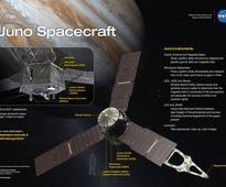 NASA's Juno spacecraft closes in on Jupiter