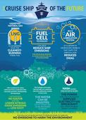 Infographic: Cruise ship of the future