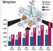 Where has all the data gone? Bharti Airtel has no Idea