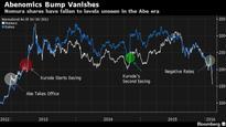 Nomura Drops to Pre-Abenomics Level as Japan's Brokers Slump